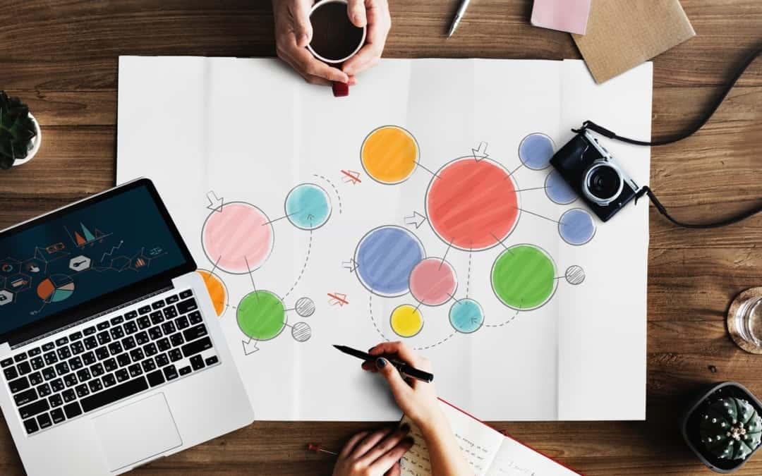 Planning for Operations Framework